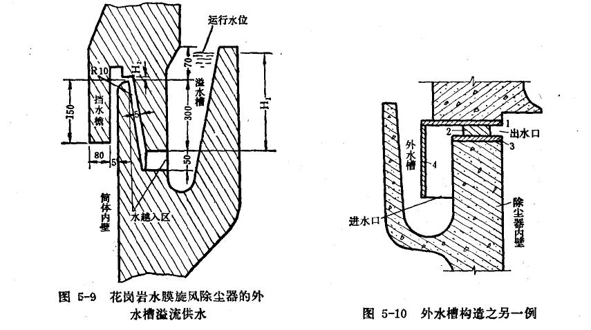 水膜旋风除尘器如何供水?水流不均匀怎么办?